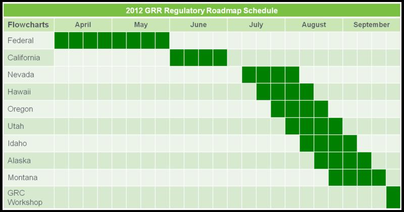 File:GRR Timeline.png
