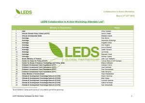 ListofAttendeesWorkshopfinal.pdf
