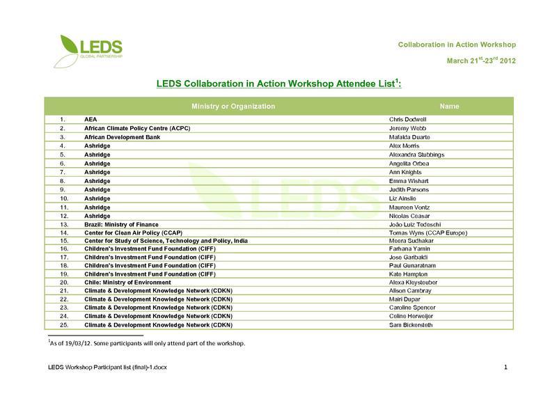 File:ListofAttendeesWorkshopfinal.pdf