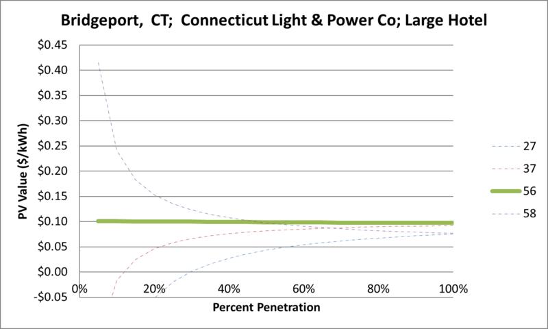 File:SVLargeHotel Bridgeport CT Connecticut Light & Power Co.png