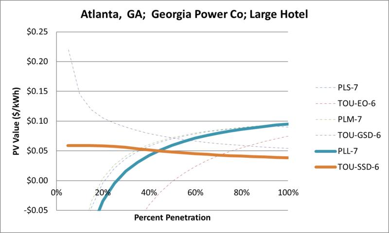 File:SVLargeHotel Atlanta GA Georgia Power Co.png
