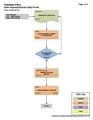 3-RI-e -T - State Highway Railroad Utility Permit 2017 09 01.pdf