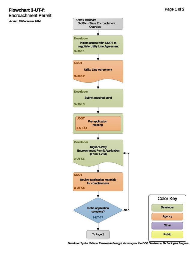 03UTFEncroachmentPermit.pdf