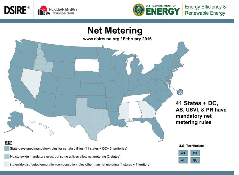 File:Net Metering 022016.jpg