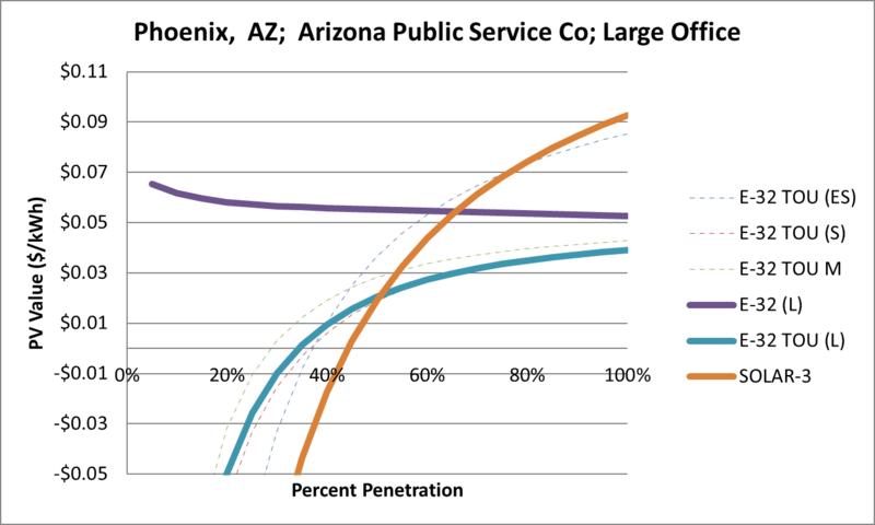 File:SVLargeOffice Phoenix AZ Arizona Public Service Co.png