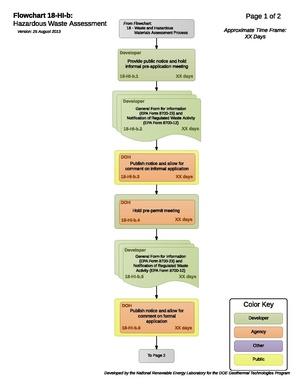 18HIB - RCRAHazardousWasteTreatmentStorageAndDisposalPermitTSD.pdf