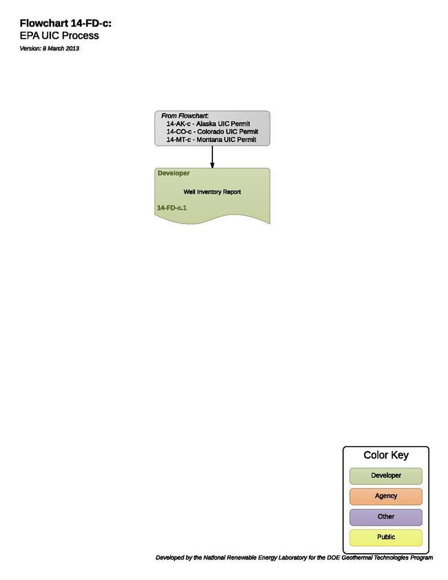 14FDCEPAUICProcess.pdf