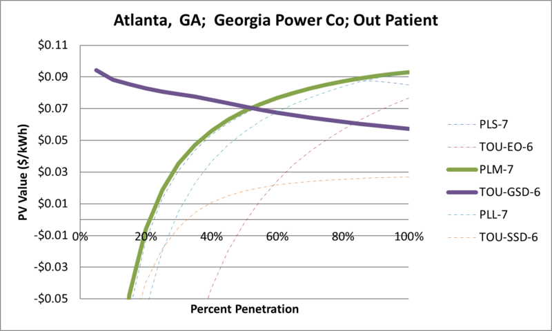 File:SVOutPatient Atlanta GA Georgia Power Co.png
