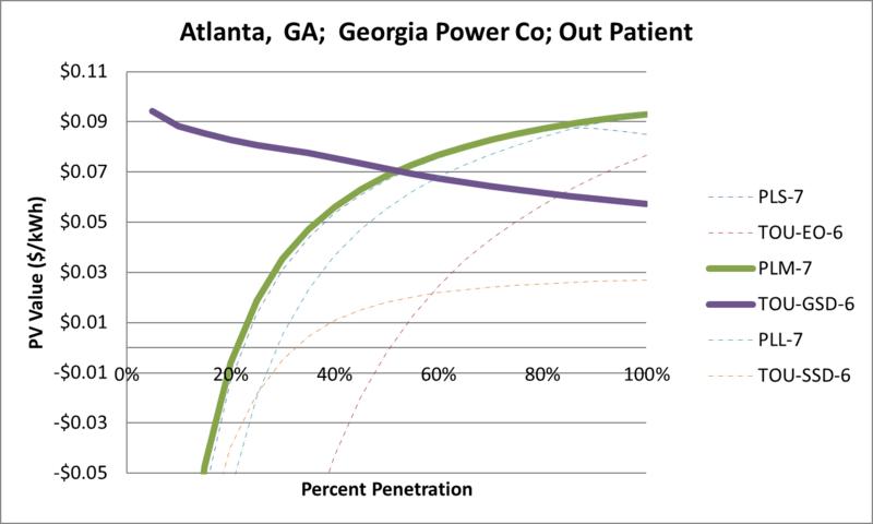 File:SVOutPatient Atlanta GA Georgia Power Co.png