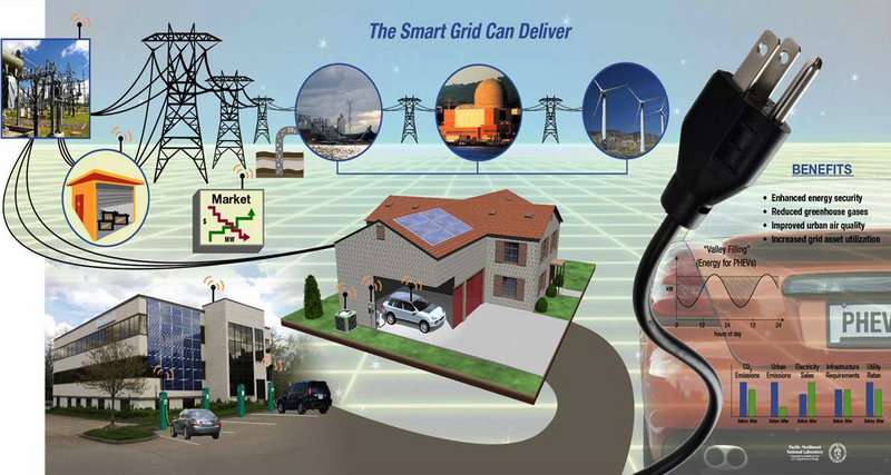 File:SmartGrid-diagram.png