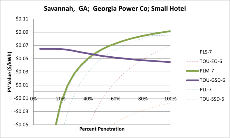 File:SVSmallHotel Savannah GA Georgia Power Co.png