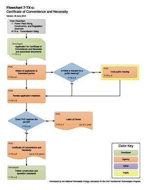 07TXCCertificateOfConvenienceAndNecessity.pdf