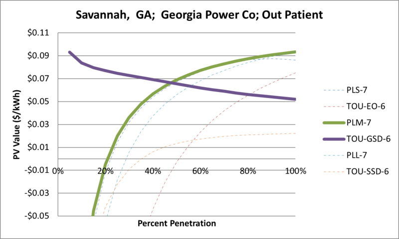 File:SVOutPatient Savannah GA Georgia Power Co.png