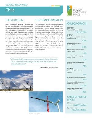 CTF Chile 0.pdf
