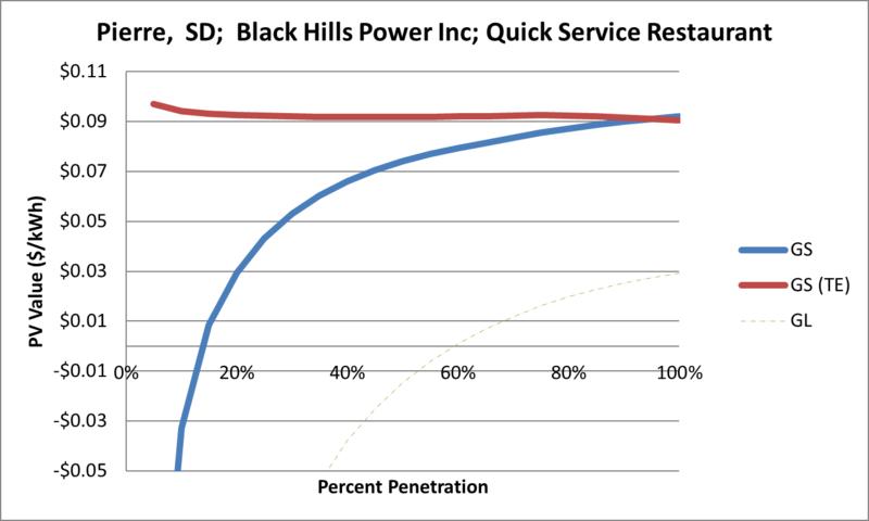 File:SVQuickServiceRestaurant Pierre SD Black Hills Power Inc.png