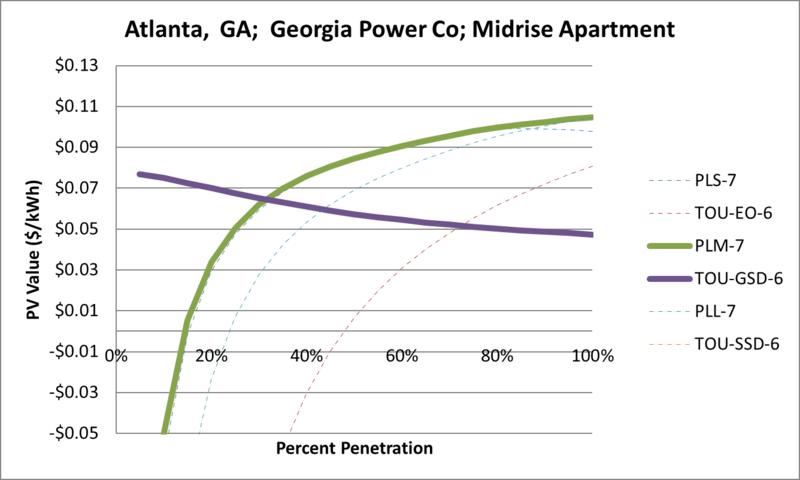 File:SVMidriseApartment Atlanta GA Georgia Power Co.png