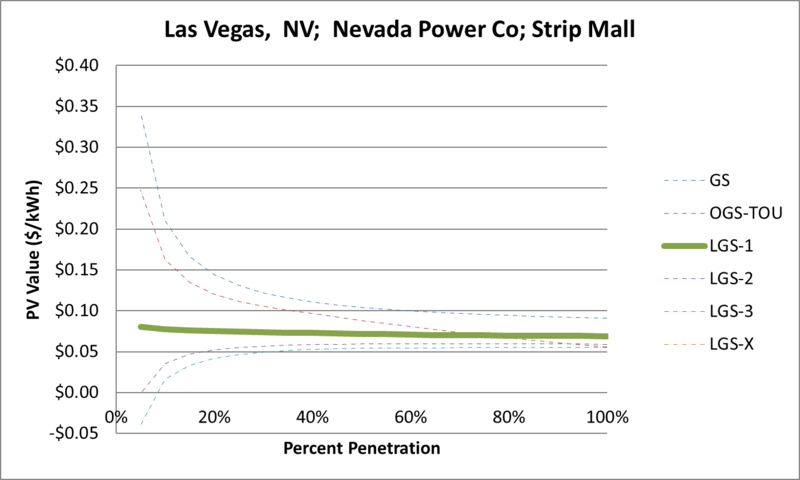 File:SVStripMall Las Vegas NV Nevada Power Co.png