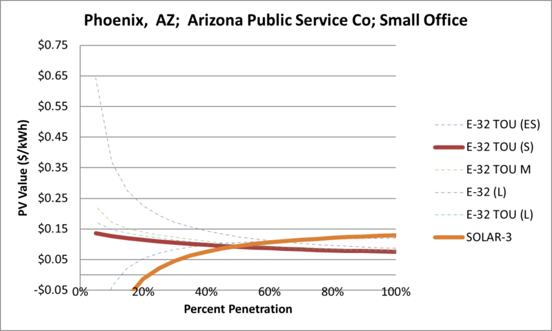 File:SVSmallOffice Phoenix AZ Arizona Public Service Co.png